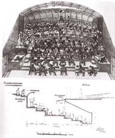 MVRW BAYREUTH Orchestra Pit
